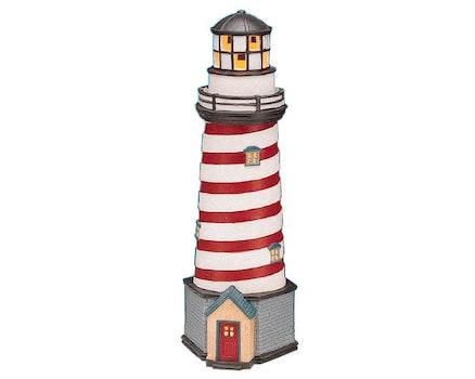 Sandy Shoals Lighthouse